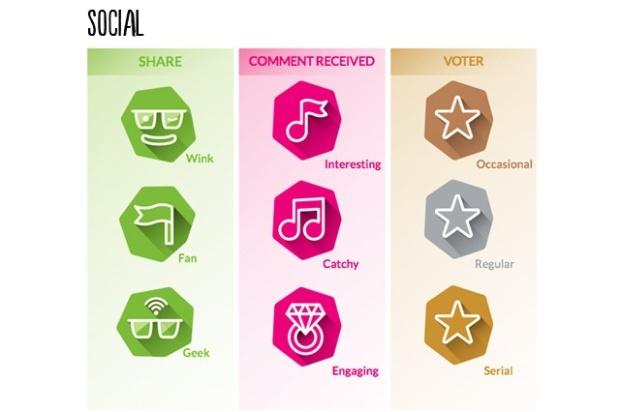 Gamification, Social